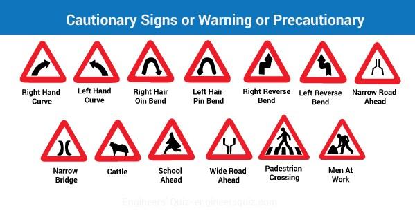 Traffic Sign - Warning Sign